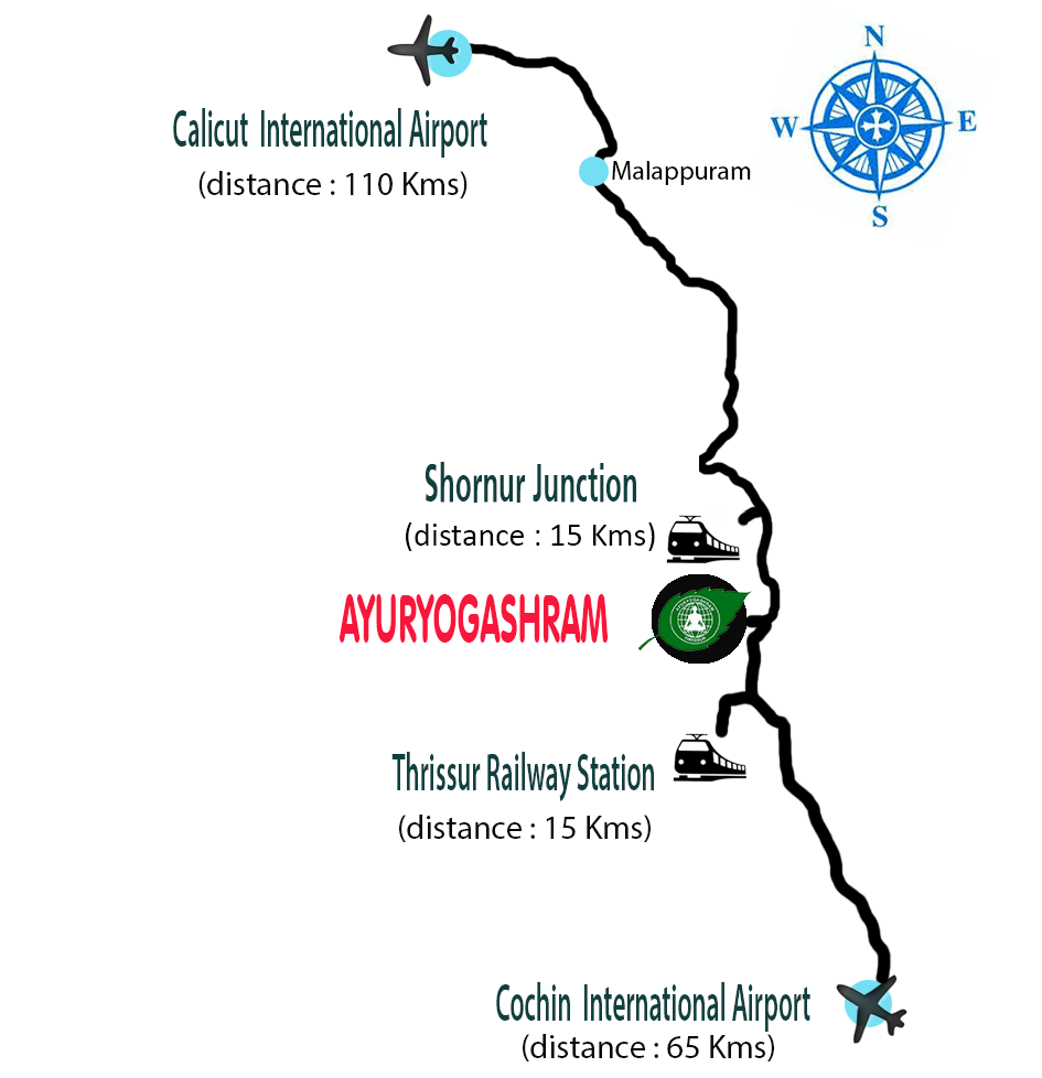 Ayuryogashram ayurvedic treatment center in kerala map